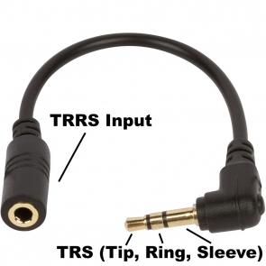 TRRS to TRS - 01 Jacaranta